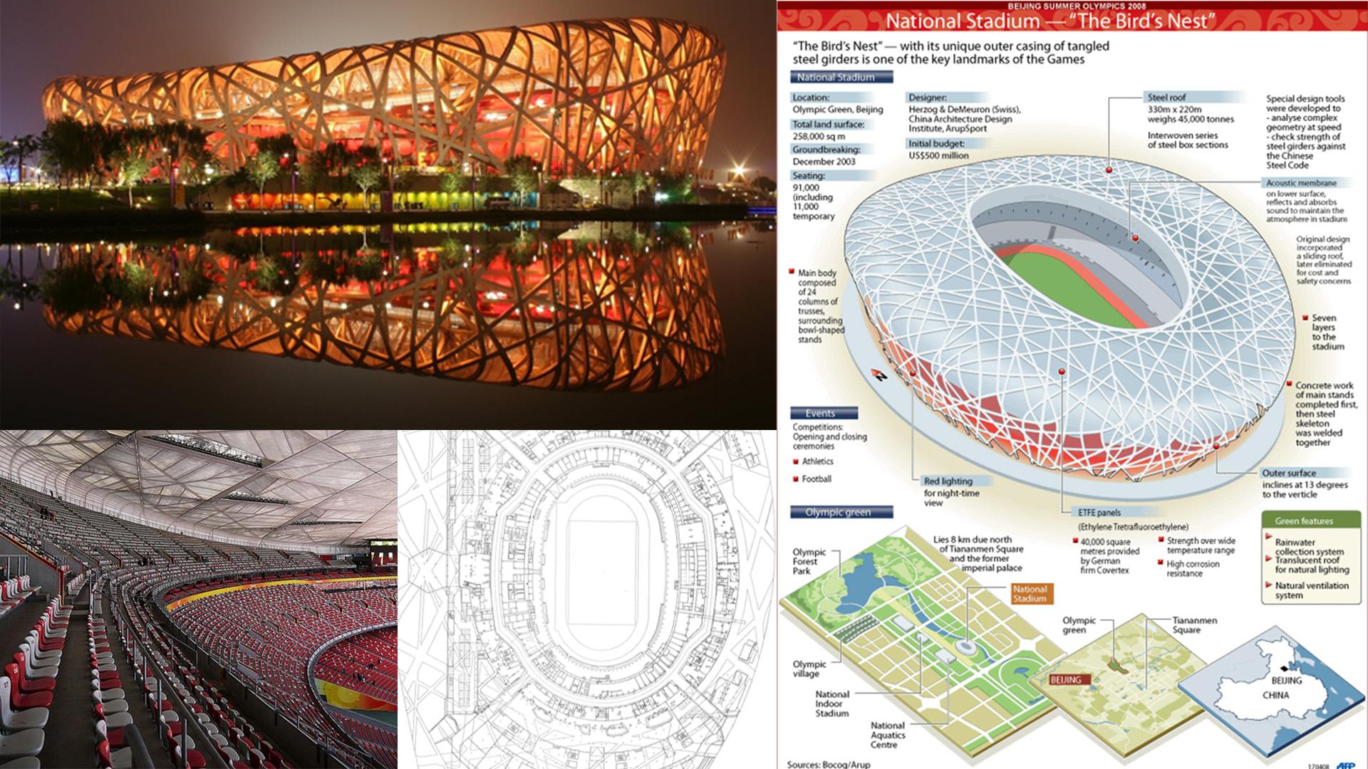 Beijing Olympic Stadium – How a bird's nest housed Olympics?