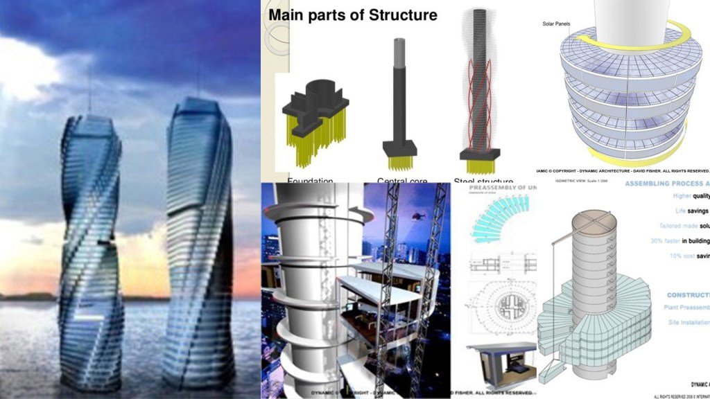The Dynamic Tower – Life in motion