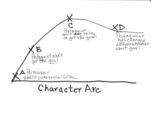 character-arc-1