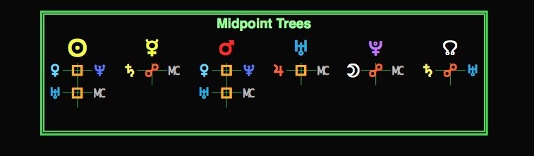 midpoint tree SH