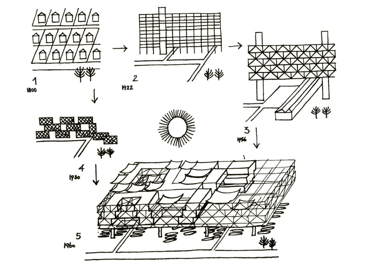 Mobile Architecture / Yona Friedman ⋆ ArchEyes