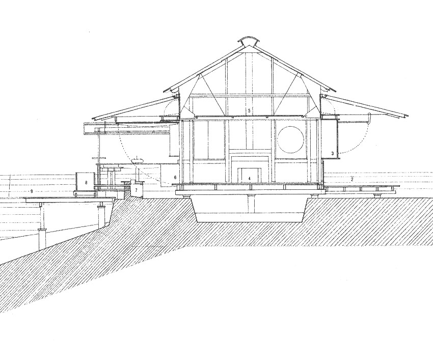 Section of the House