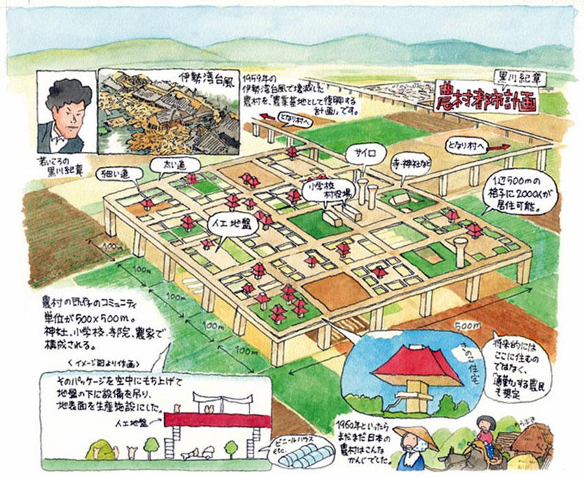 Agricultural City, 1960 / Kisho Kurokawa