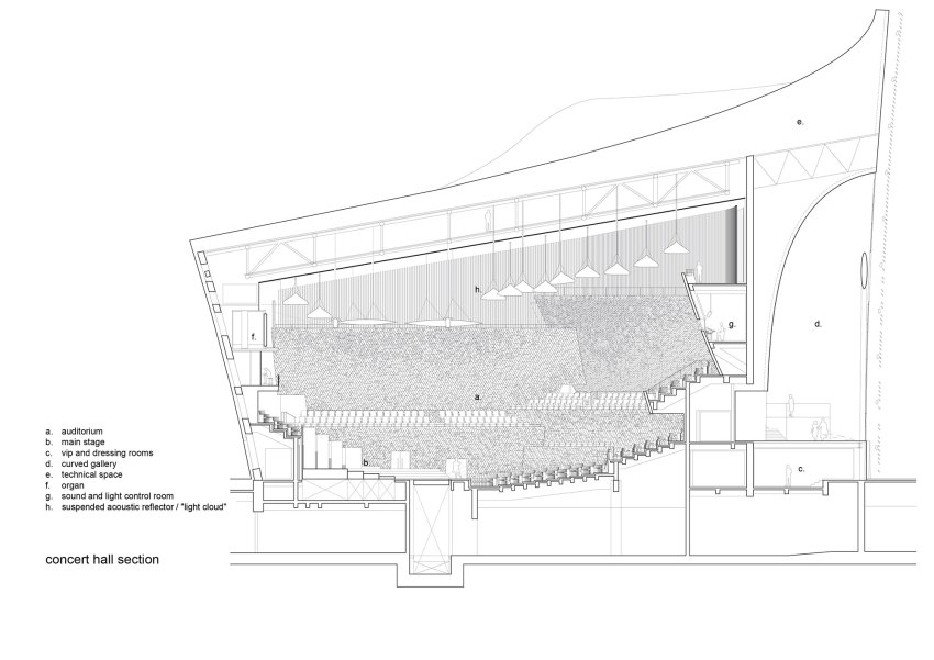 Concert Hall Section