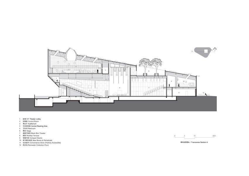 Section - Pinghe Bibliotheater in Shangai / OPEN Architecture