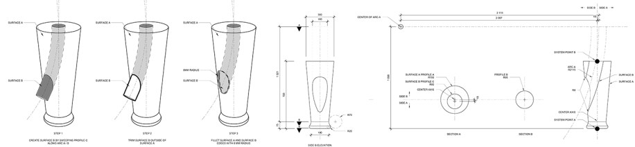 Mast base diagrams.