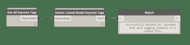 Keynote Tags Example