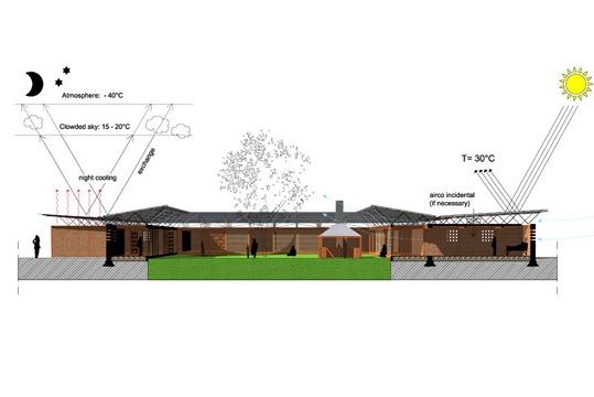 clinique-pediatrique-au-rwanda-par-bkvv-5