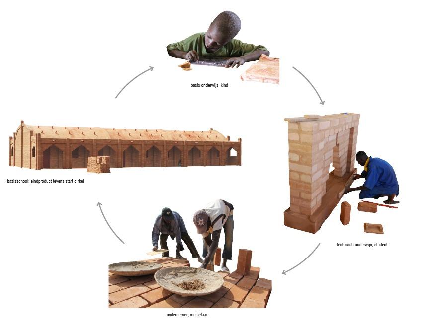 mali-gangouroubou-ecole-primaire-au-pays-dogon-par-levs-architecten-26