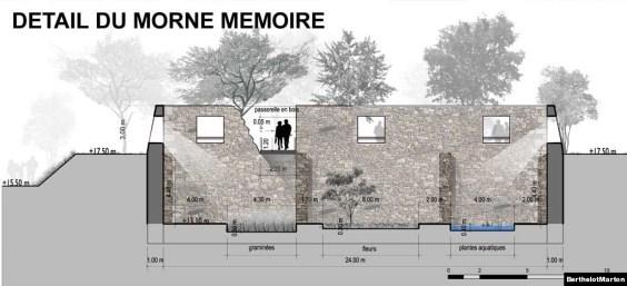 le-memorial-acte-un-centre-caribeen-dexpressions-et-de-memoire-de-la-traite-de-lesclavage.-24