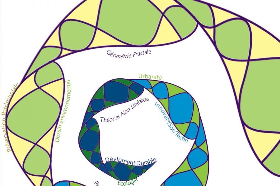 projet-de-fin-detude-proposition-dun-nouveau-marche-traditionnel-pour-abomey-calavi-au-benin-2