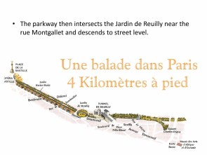 Promenade Plantee - Scheme