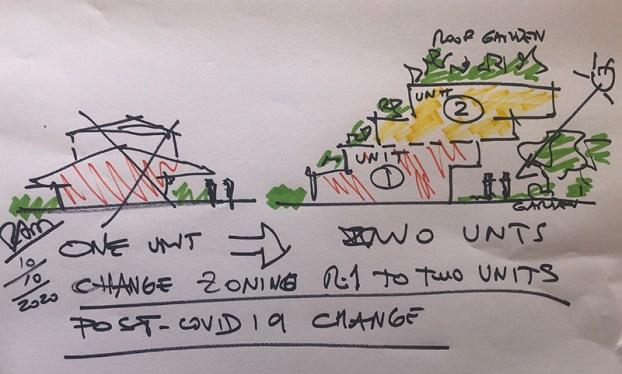 Single Unit to Two Units - Case 1