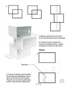 nha-diagrams