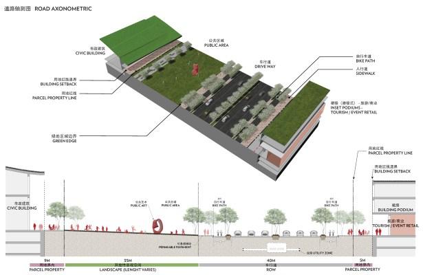 Tianfu Ecological City Masterplan Shuonan Yang Archinect