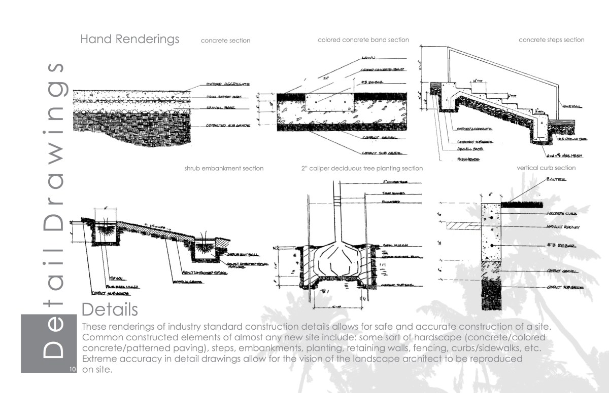 Diagram Of Garage Door Components Detail Drawings Jason Dehaan Archinect