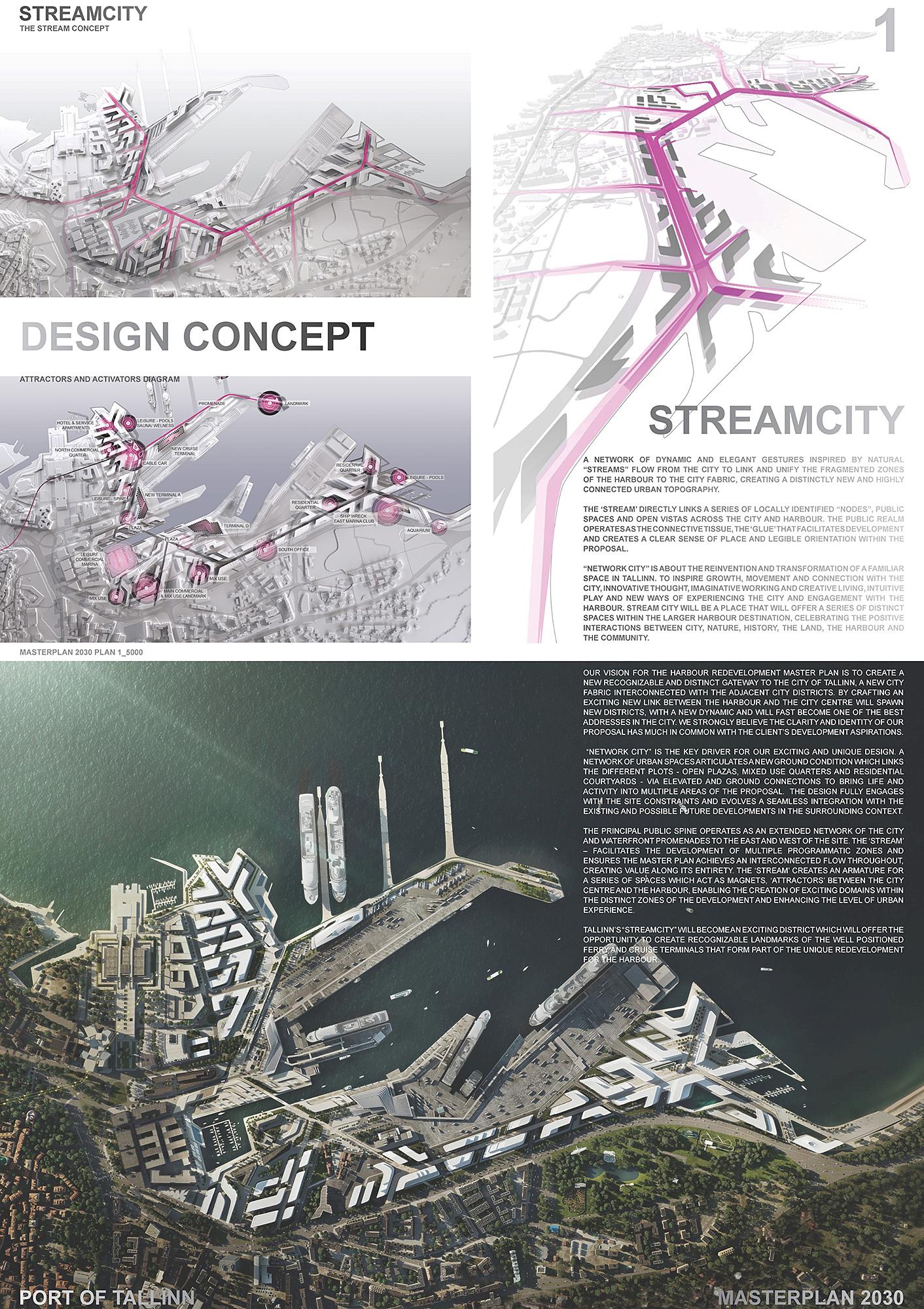 Zaha Hadid Architects To Masterplan Tallinn's Old City