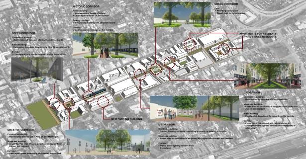 Sustainable Urban Corridor Block Pattern And