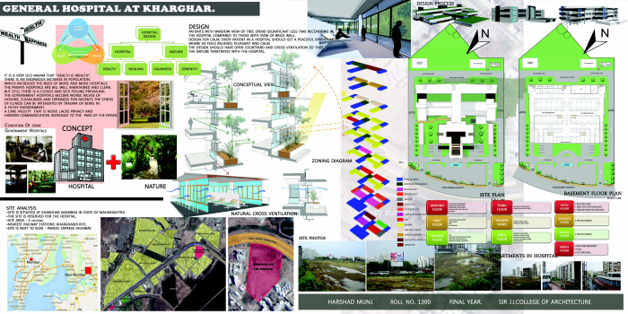 Thesis General Hospital Harshad Munj Archinect