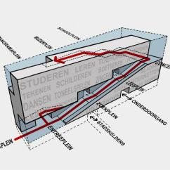 Architecture Section Diagram Daisy Red Ryder Top 5 Architectural Storytelling Tools To Market Your Project Conceptual C Neuteling Riedijk Architects