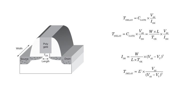 switching, transistor MOSFET