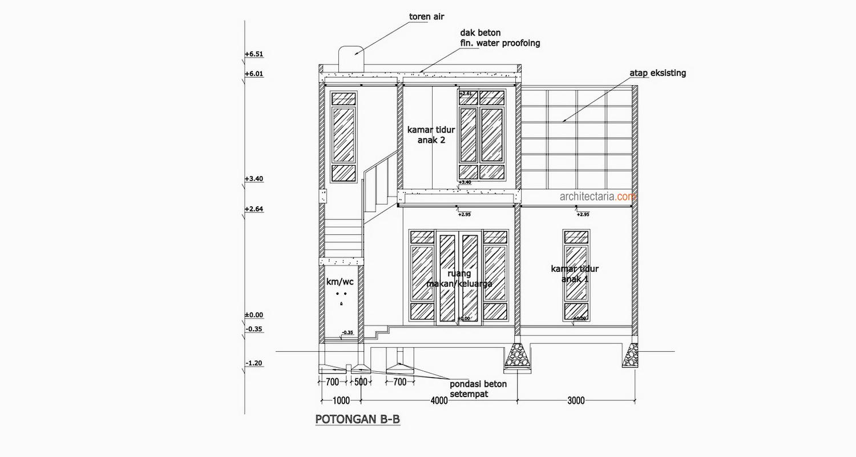 Renovasi dan Pengembangan Rumah Type 47136 Bukit Cimanggu