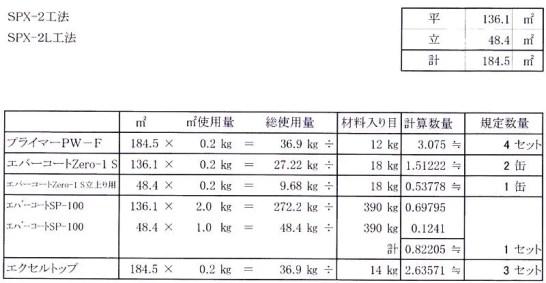 ウレタン材料計算