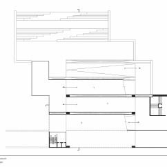 Guggenheim Museum Helsinki Design Competition - Archohm