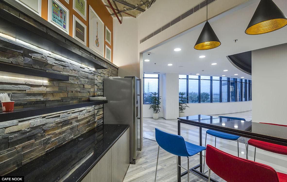 SOTI, Gurgaon, Basics Architecture