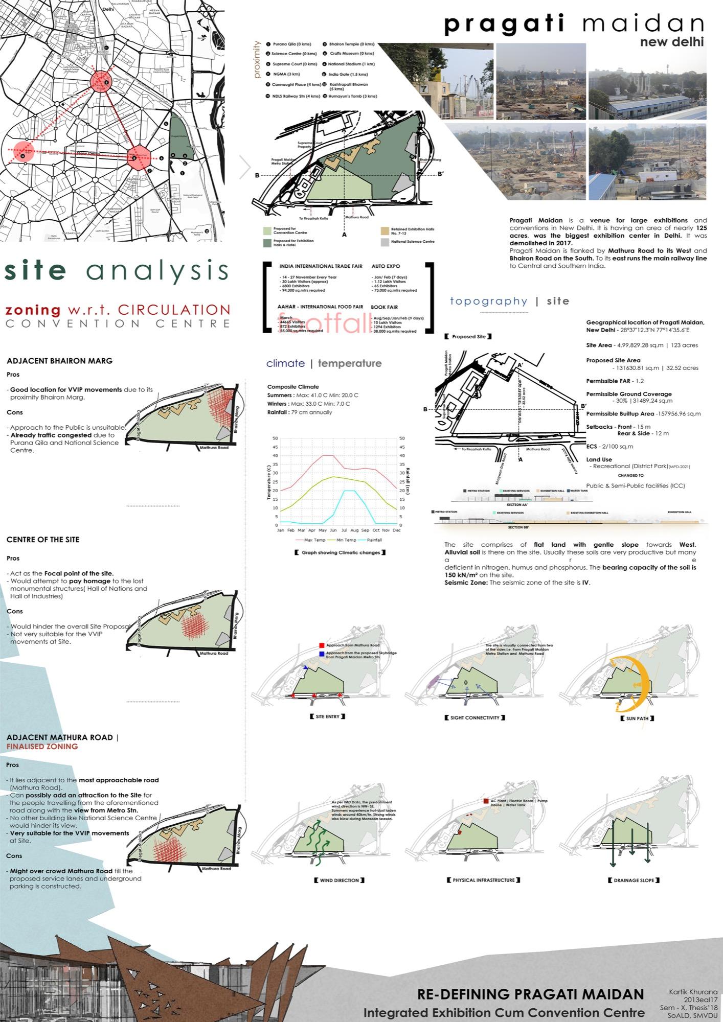 B.Arch Thesis: Redefining Pragati Maidan, International Convention Cum Exhibition Centre, by Kartik Khurana 1
