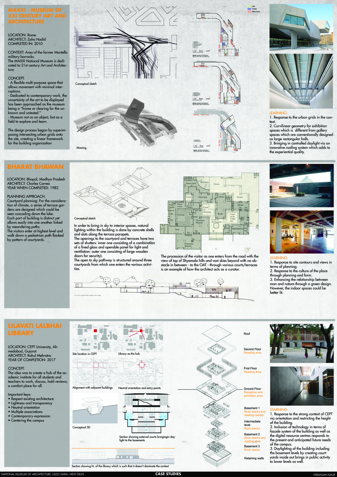 B.Arch Thesis: National Museum of Architecture, New Delhi, by Niranjan Kaur 14