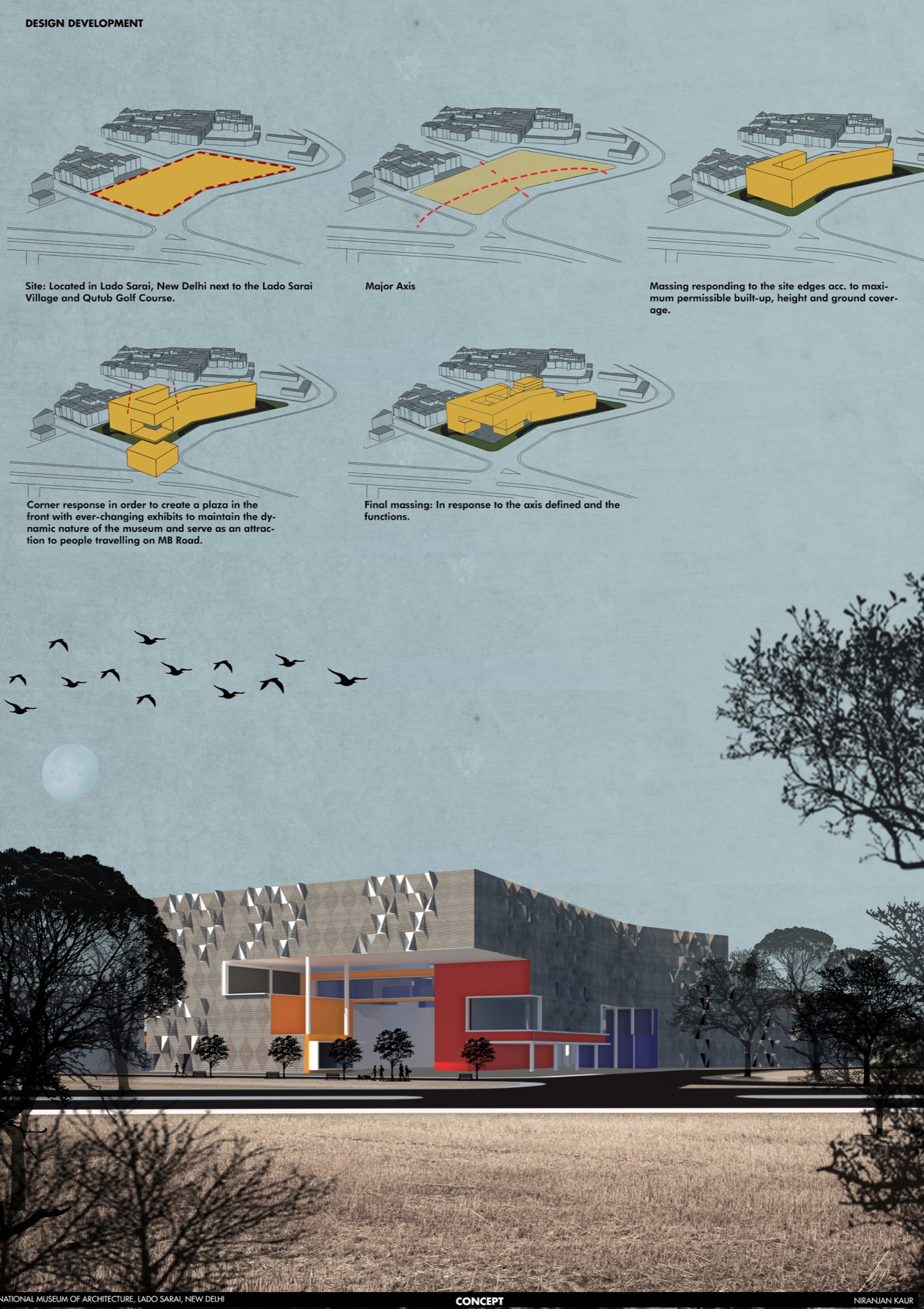 B.Arch Thesis: National Museum of Architecture, New Delhi, by Niranjan Kaur 16