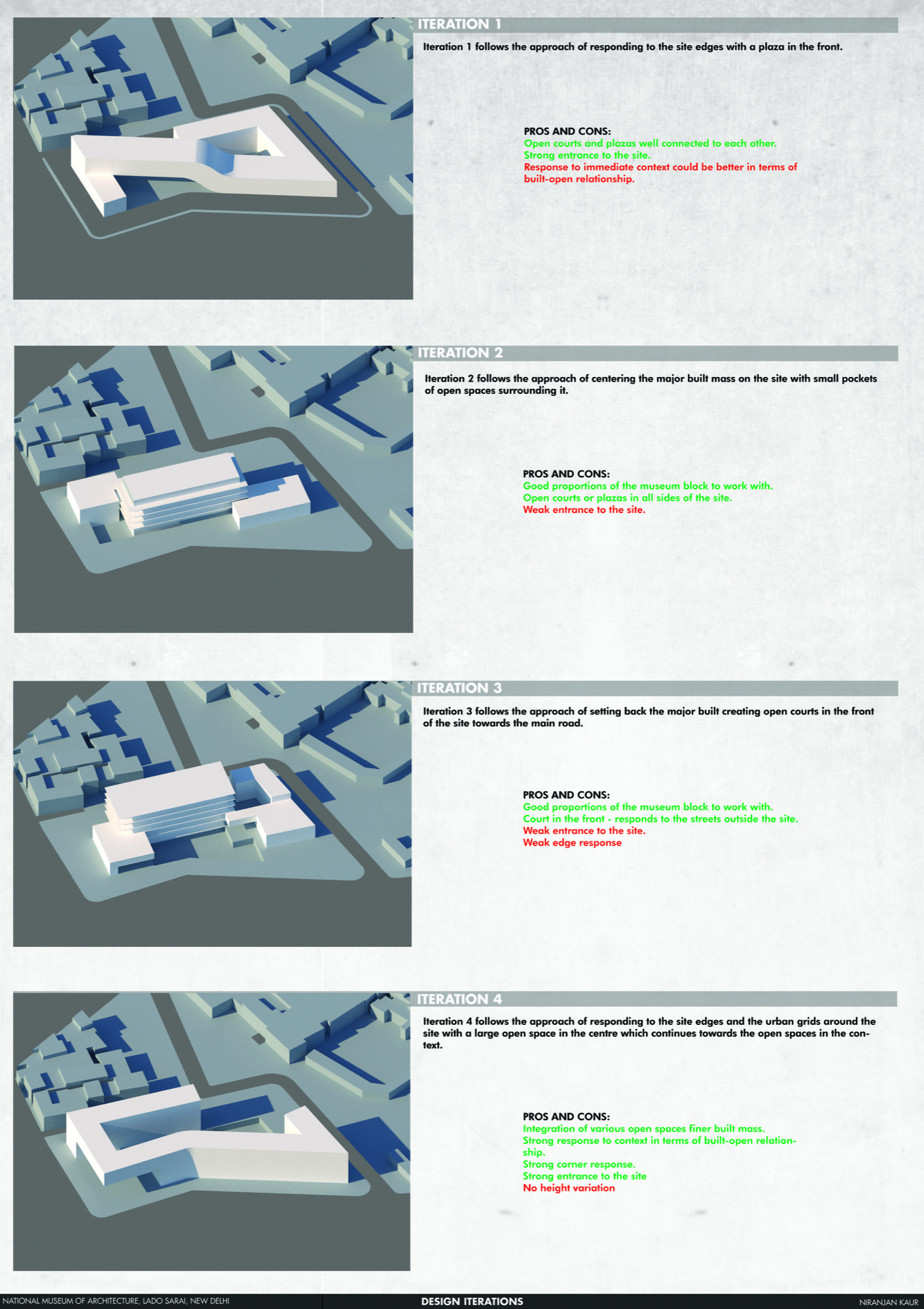 B.Arch Thesis: National Museum of Architecture, New Delhi, by Niranjan Kaur 21