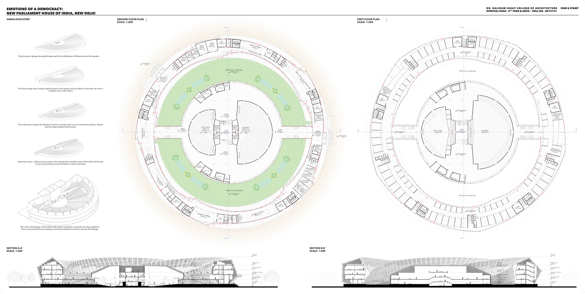 B.Arch Thesis: Emotions of a Democracy: New Parliament House of India, New Delhi Dhruval Shah 11