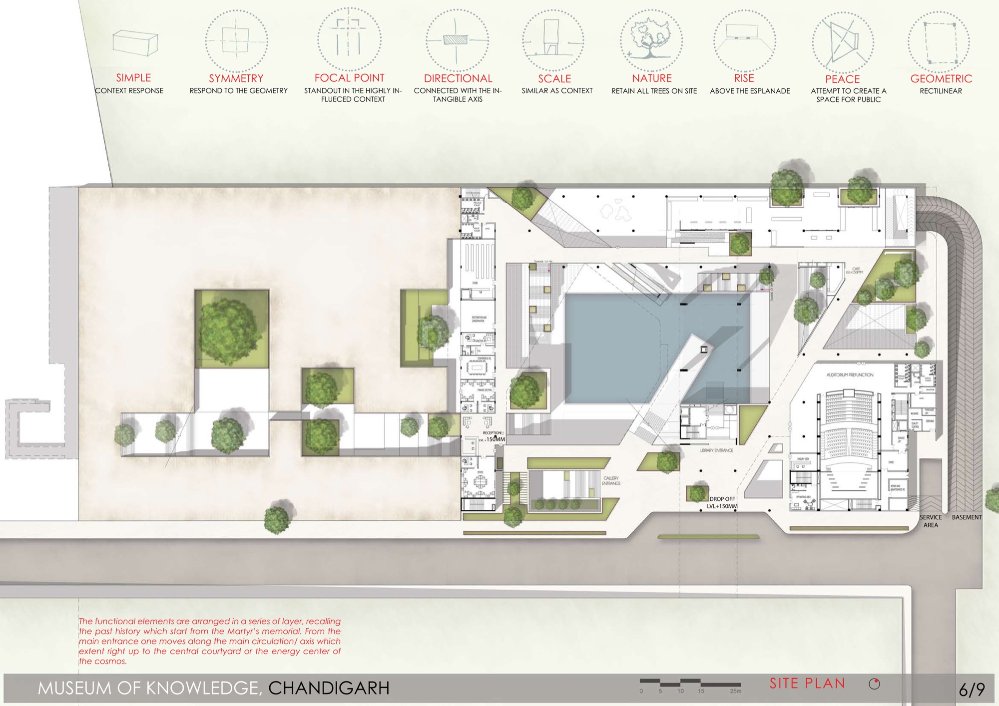 B.Arch Thesis: Museum of Knowledge, Chandigarh, by Nikhil Pawar 19