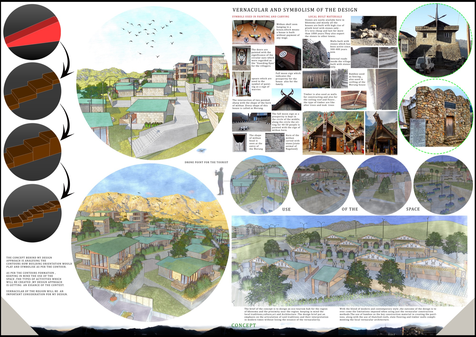 B.Arch Thesis: Eco-Tourist Hub of KHONOMA Village, By Shanjo A. Kithan, ITM University-Gwalior 14