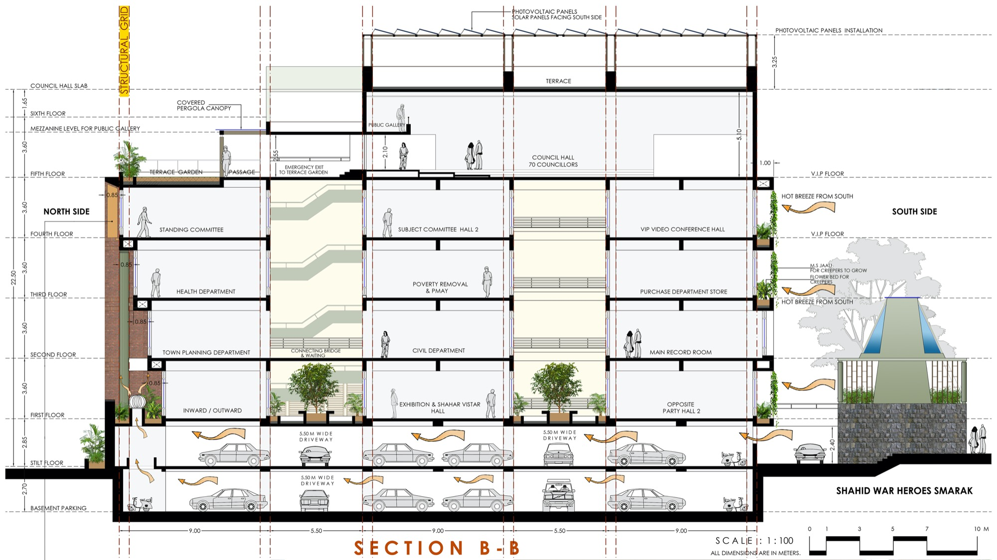 Satara Municipal Corporation, Competition Entry by KENARCH Architects, Pune 58
