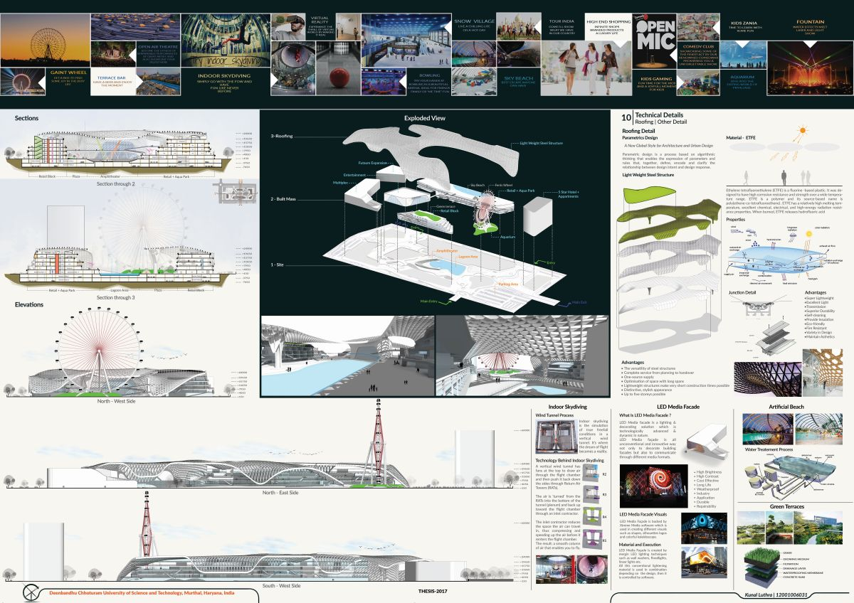 B.Arch Thesis : URBAN ENTERTAINMENT CENTRE, at Noida by KUNAL LUTHRA 64