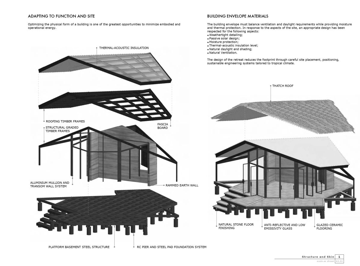 Unbuilt: KH retreat at Cambodia by Architectural Engineering Consultants 3