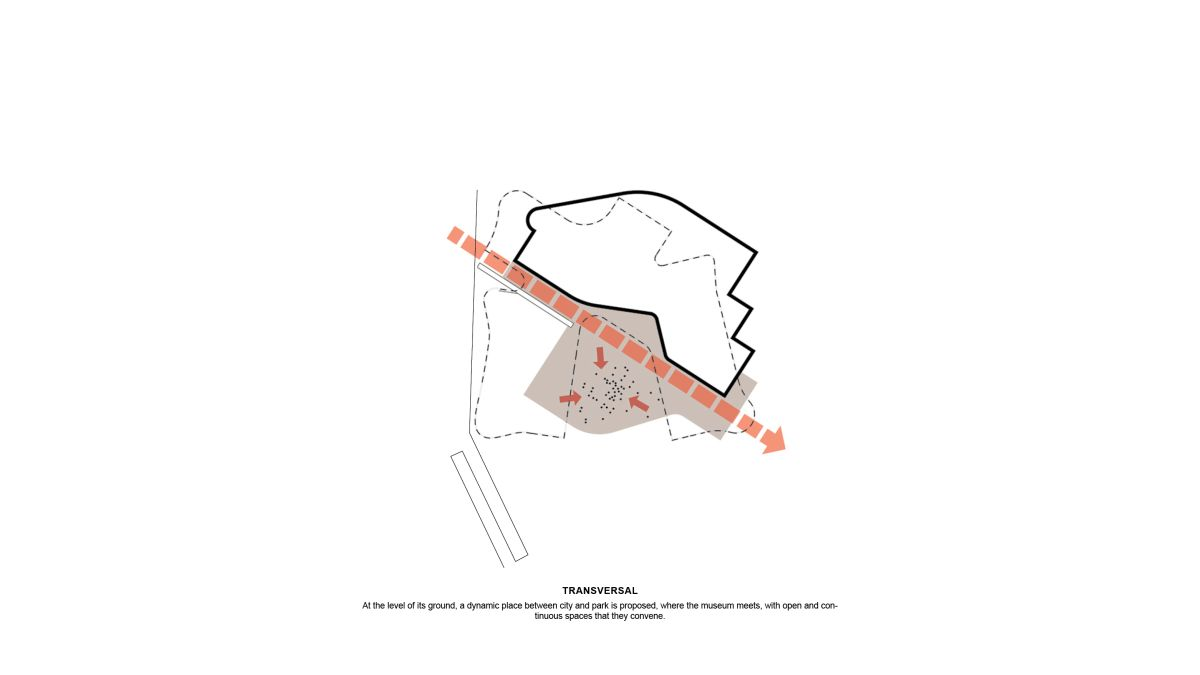 WINNING PROPOSAL FOR THE NEW SANTIAGO'S MUSEUM (NuMu), at Santiago, Chile, by Claudio C. Araya 34