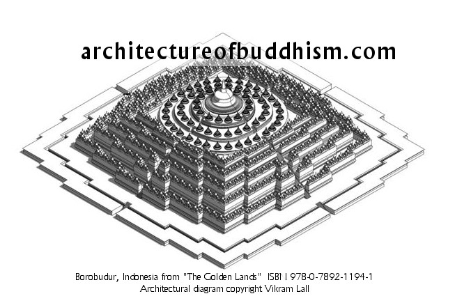 Architectural Diagrams of Buddhist Temples from The Golden