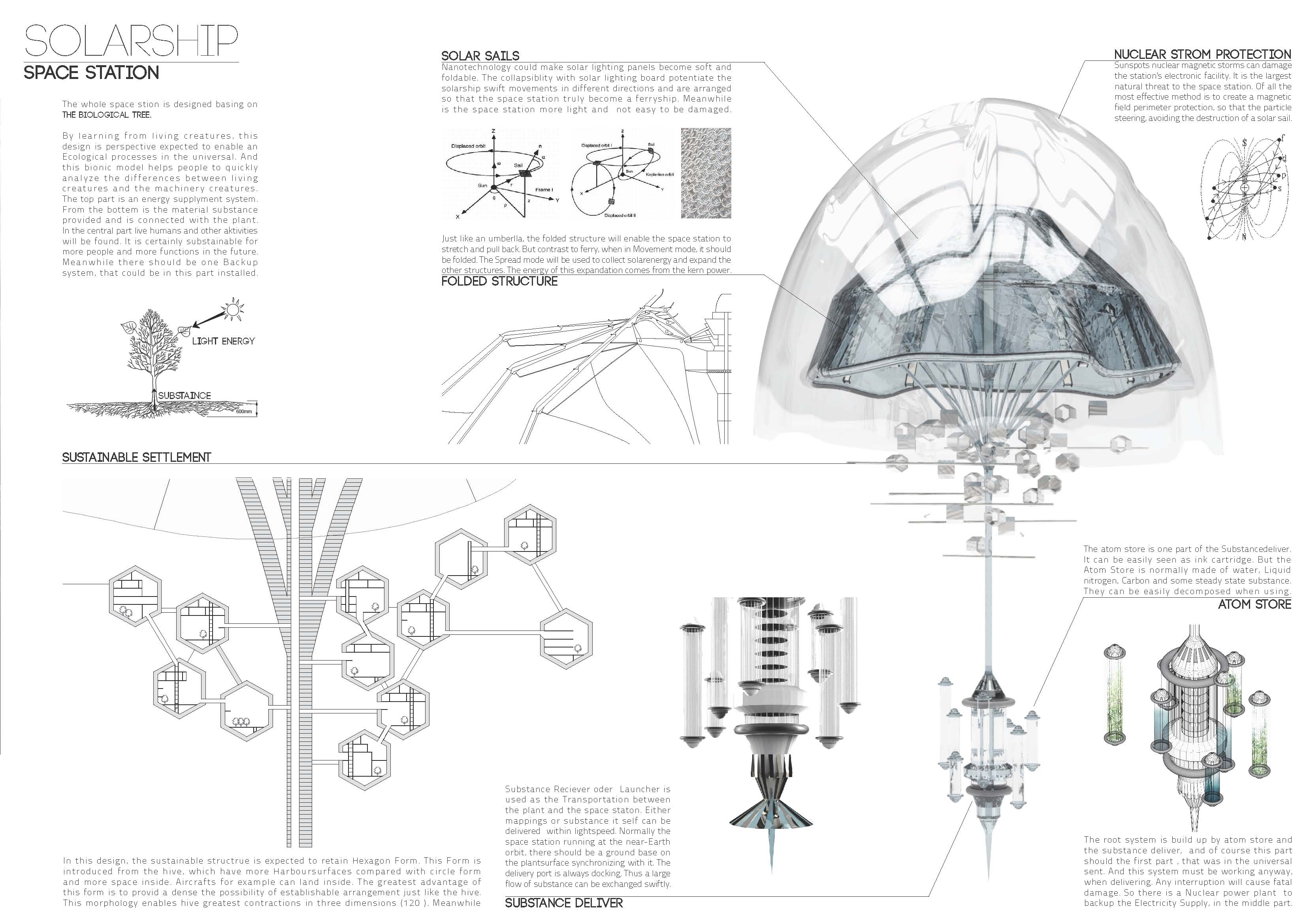 Space Station Architecture Competition