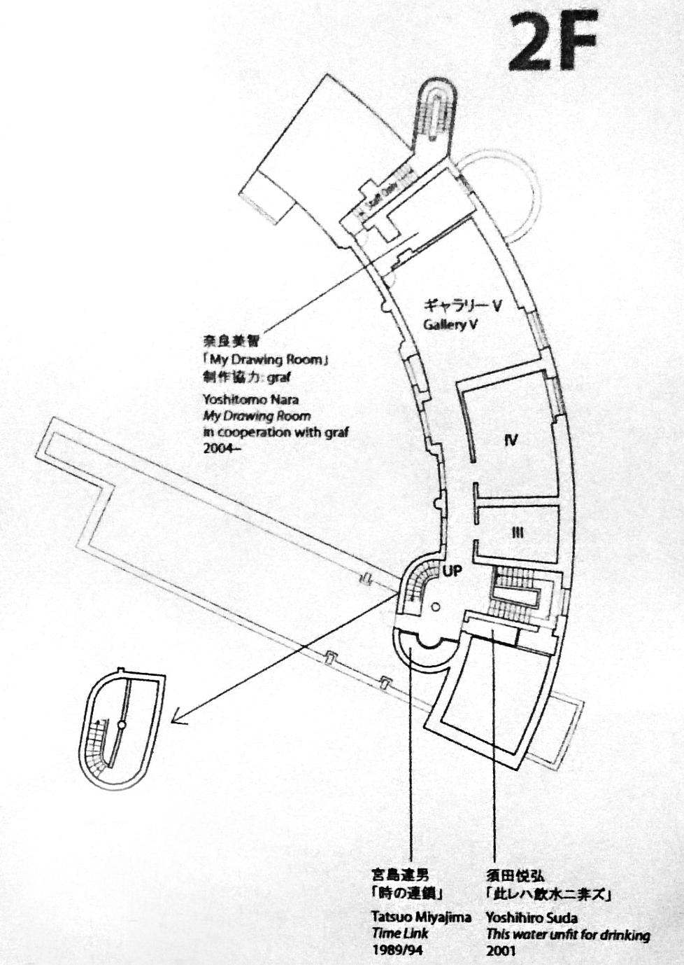1938 – Hara Museum of Contemporary Art
