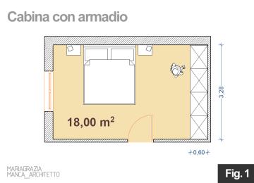 Arredare Una Camera Da Letto Con Cabina Armadio | Come Progettare ...