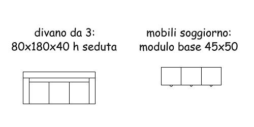 Misure Standard Mobili Soggiorno  Damesmodebarendrecht