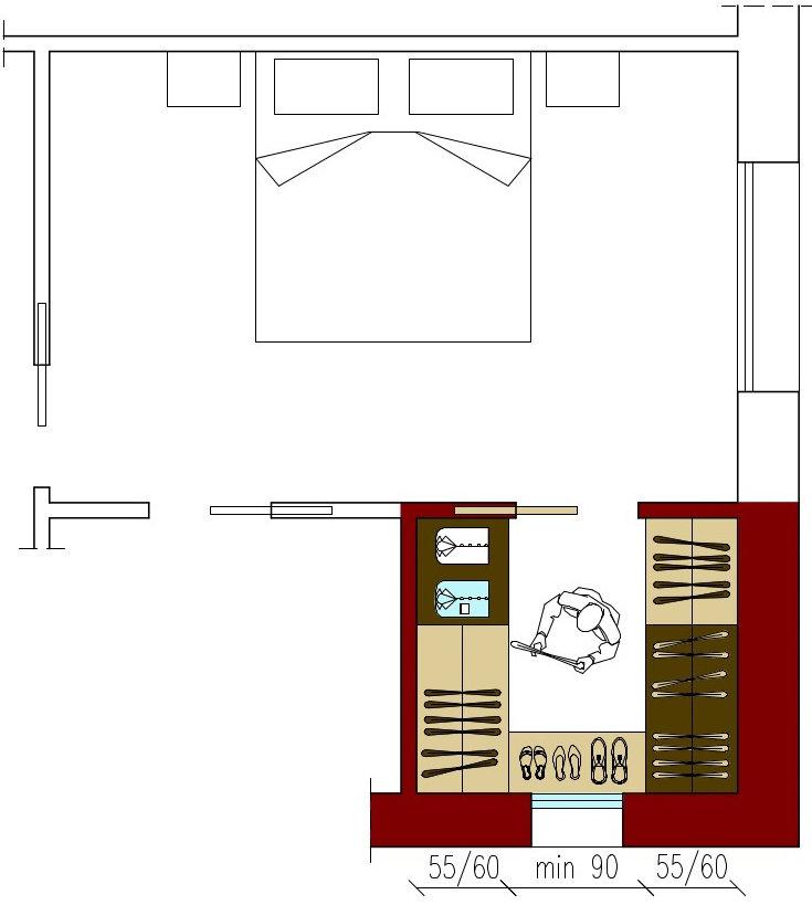 Dimensioni della cabina armadioArchitettura a domicilio