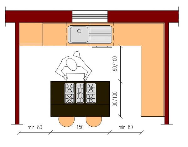 cucina con isola dimensioni nel caso di bancone e piano cottura