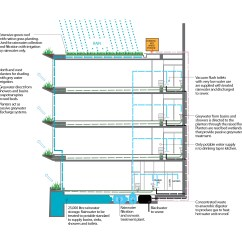 Motorhome Water Systems Diagram Rotary Drum Switch Wiring Rv Plumbing Fresh Tank Dump Tanks Heater