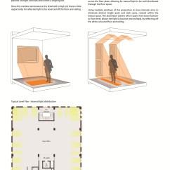Lighting Architecture Diagram Coleman Evcon Heat Pump Wiring Vishranthi Office Architizer