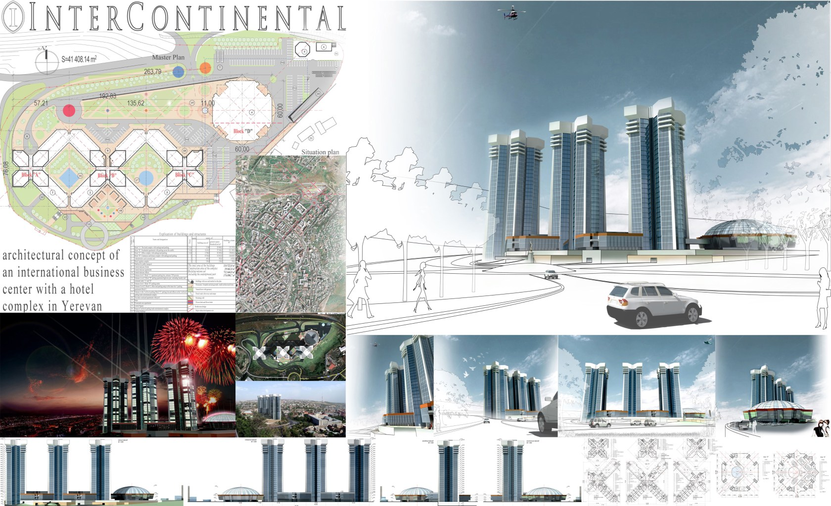 Architectural Concept Of International Business